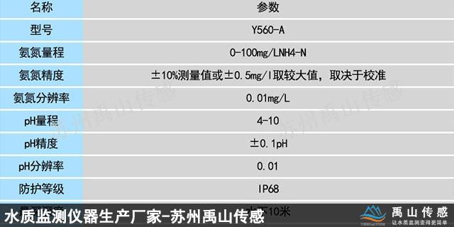 福州Y560禹山氨氮检测仪研发与生产 服务至上 苏州禹山传感科技供应