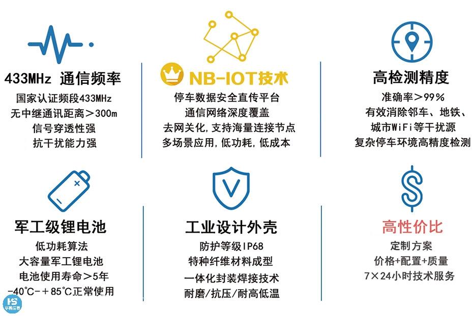 四川lora地磁廠家供應 歡迎咨詢 無錫華賽偉業傳感信息科技供應