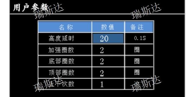 上海控制器厂家 来电咨询「无锡瑞斯达电气供应」