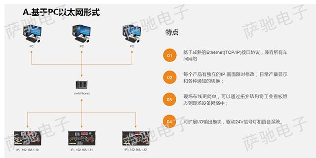 云南专业定制工业LED屏 有口皆碑 萨驰电气供应