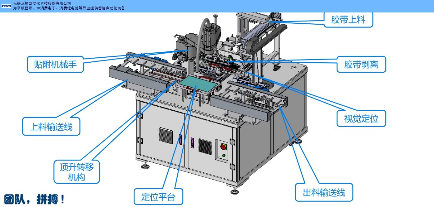 厦门液晶面板全自动贴胶机 有口皆碑 无锡沃格自动化科技供应