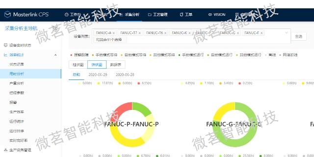 河南工單管理系統品牌哪家好