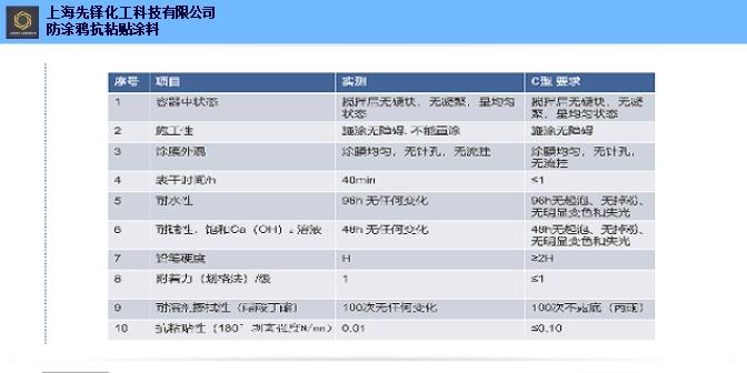 贵州XDSY007防涂鸦抗粘贴涂料欢迎选购「上海先铎化工科技供应」
