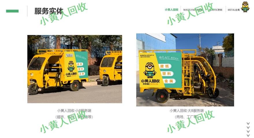 贵州互联网回收加盟市场前景,回收