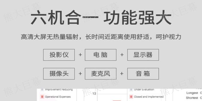 长春交互式教学设备 值得信赖「南京熊大未来窗智能科技供应」