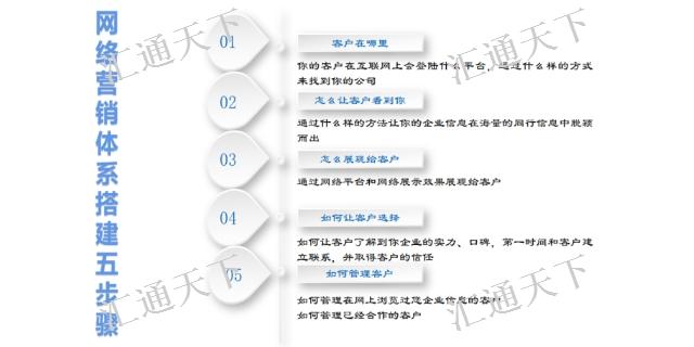 乌鲁木齐市app网络推广 新疆汇通天下网络营销