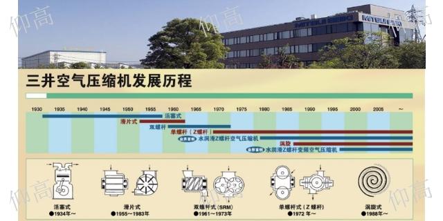 上海日本无油空压机联系方式 欢迎来电 仰高工业科技供应