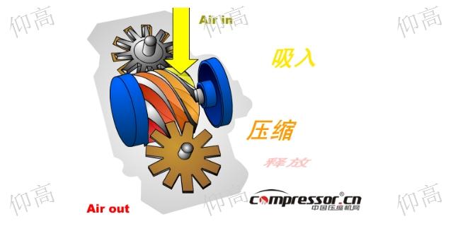 浙江三井无油空压机厂家报价 欢迎来电 仰高工业科技供应
