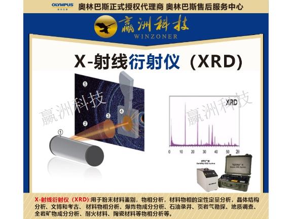 X射线粉末衍射仪X射线衍射仪XRD对材料元素检测的研究 上海赢洲科技供应