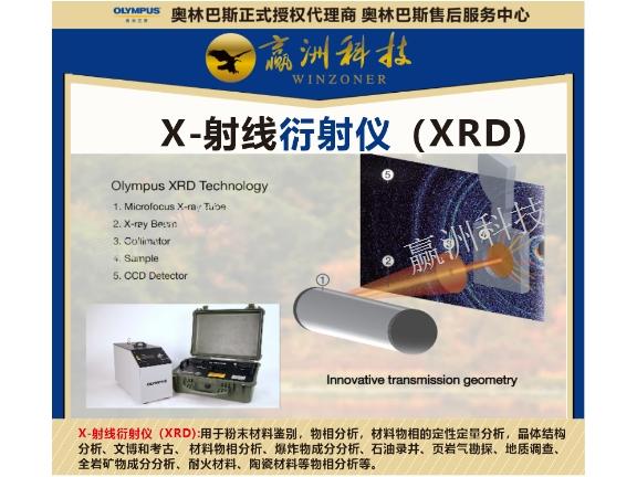 TERRAX射线衍射仪XRD在材料分析方法教学中的应用「上海赢洲科技供应」