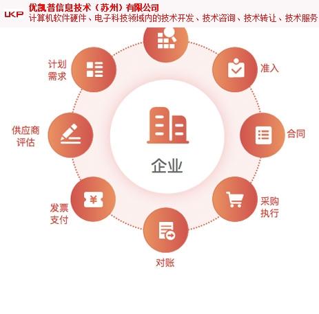 昆山高品质用友软件技术指导,用友软件