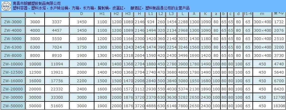 九江环保储罐平均价格多少 铸造辉煌 南昌市毅鹏塑胶制品供应