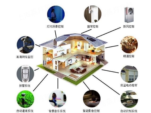 湖北商務智能控制技術「上海蒸月信息科技供應」