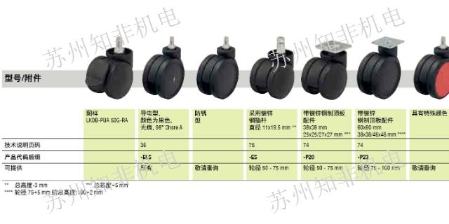 上海轻型单论和脚轮脚轮原装进口 服务为先 苏州知非机电设备供应