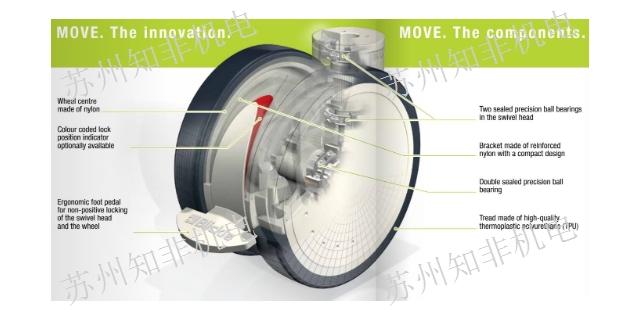 上海導向滾輪腳輪原裝進口 誠信服務 蘇州知非機電設備供應