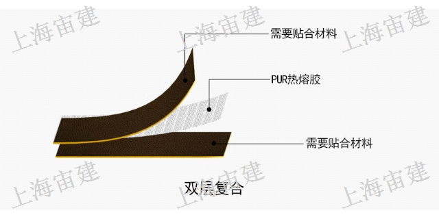 海南定制热熔胶海绵 贴心服务「上海宙建实业供应」