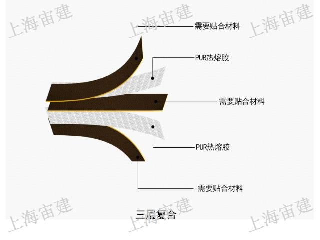 福建定制熱熔膠咨詢問價 誠信為本「上海宙建實業供應」