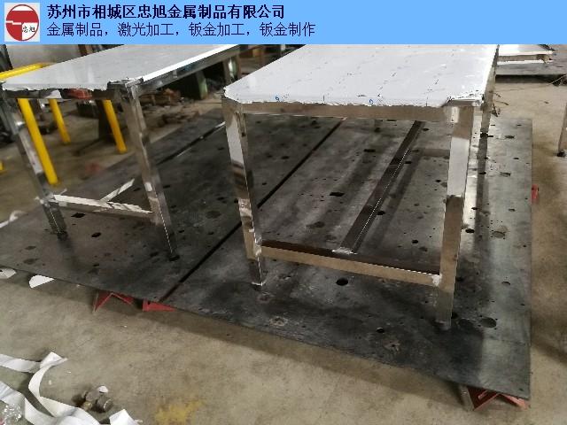 徐汇区金属制品行业