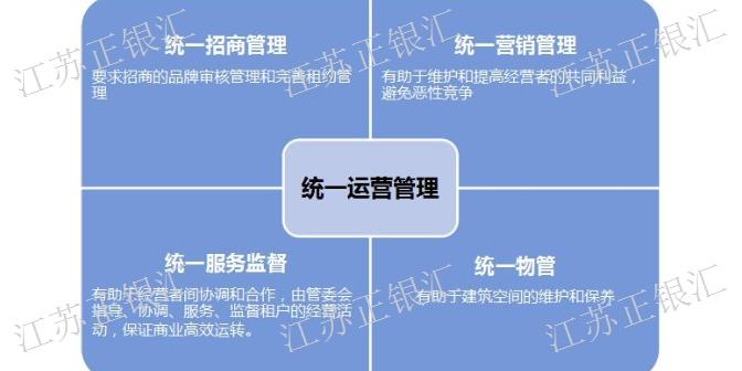 徐匯區質量系統提升咨詢有哪些「江蘇正銀匯企業管理咨詢供應」